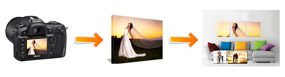 Smartprint4u.com | Canvas Frame