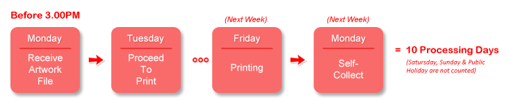 Biz Document Printing Self-Collect Schedule