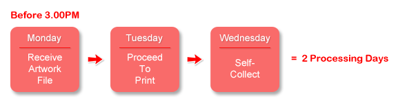 Banner Printing Self-Collect Schedule