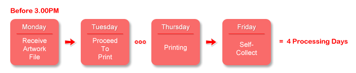 Canvas Frame Printing Self-Collect Schedule